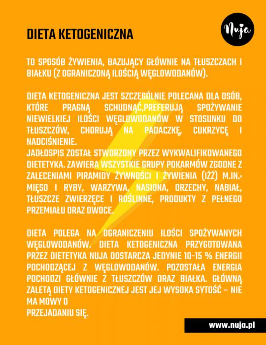 Jadłospis Dieta Ketogeniczna Nuja Dieta Sokowa Warszawa